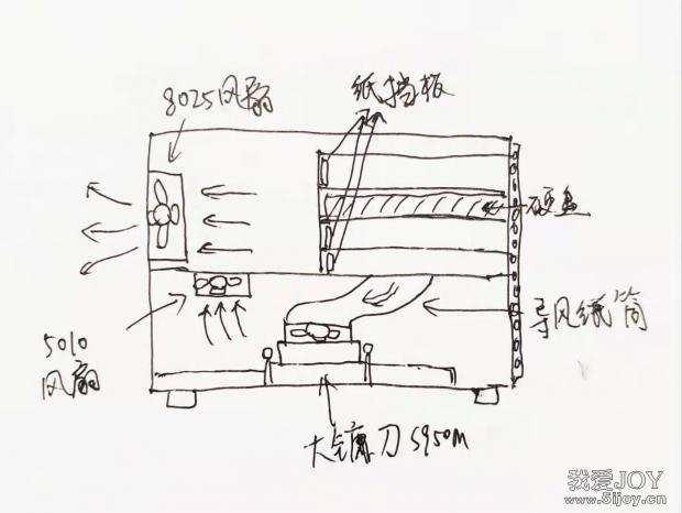 蜗牛星际机箱装ITX主板散热加强DIY改造思路及实践